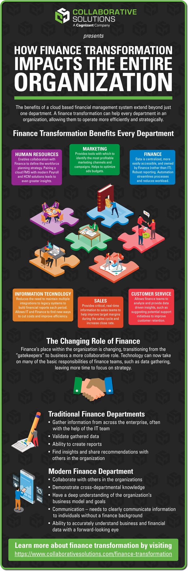 Benefits of finance transformation throughout organization