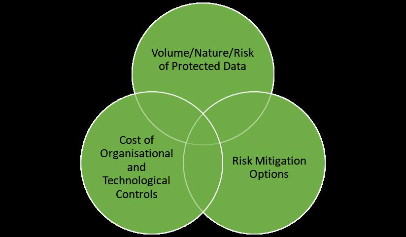 GDPR Blog Graphic 1