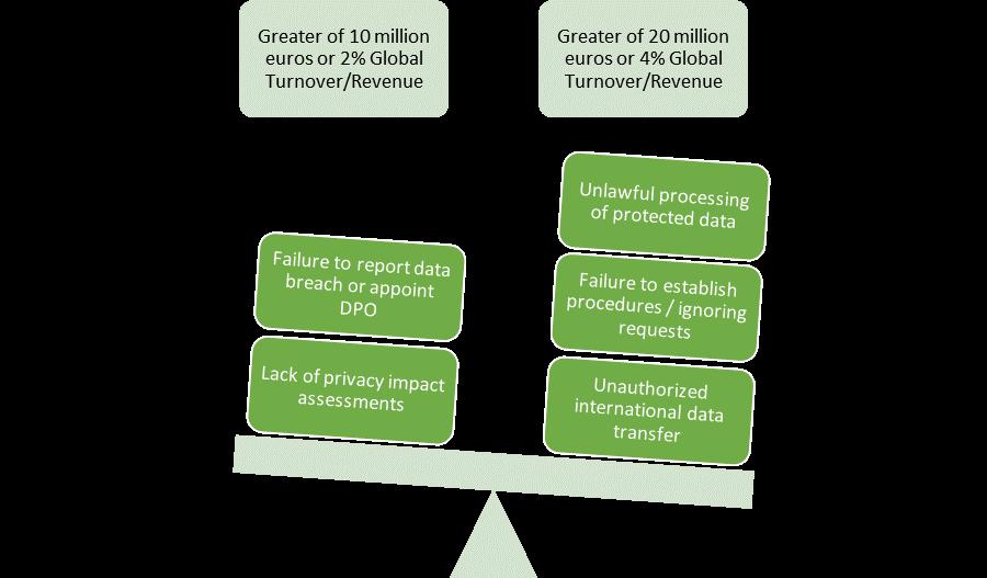 GDPR Blog Graphic 2